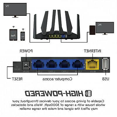 Dual Band Router Coverage Mbps Smart Gigabit Sq